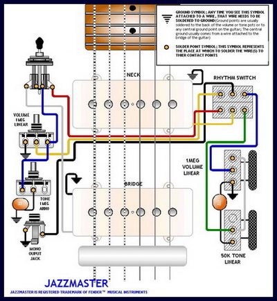 Fender 1962 Jazzmaster Wiring Diagram and Specs : on gibson les paul wiring harness, fender stratocaster wiring harness, p bass wiring harness, les paul custom wiring harness, tele wiring harness, fender jaguar wiring harness,