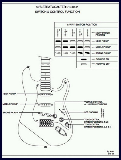 fender 62 jaguar reissue wiring fender 62 jazz bass wiring diagram