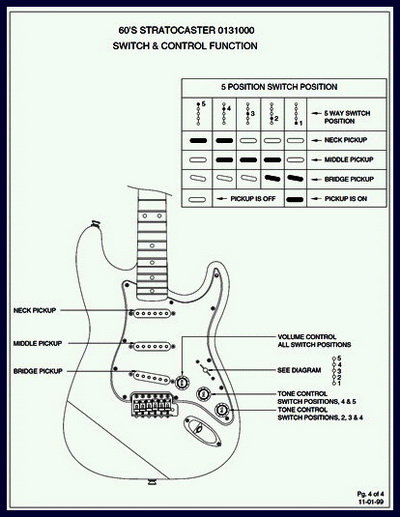 fender guitar wiring schematics wiring diagram for fender strat wiring image fender 1960 s stratocaster wiring diagram and specs on