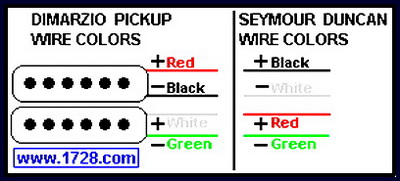 guitardudeProducts Humbucker Wiring Color Codes
